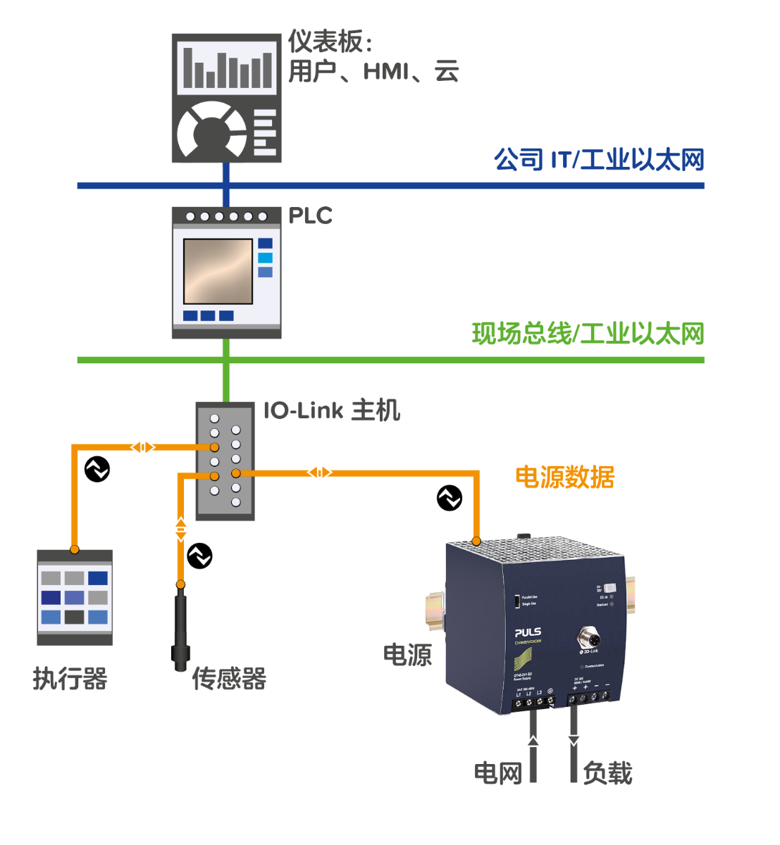 QT40.241-B2 | IO 设备描述 (IODD)